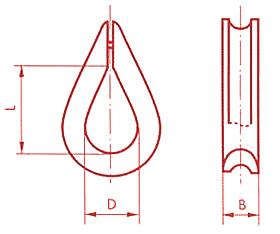 Коуши тип С для стальных канатов кованые